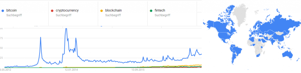 google trends bitcoin cryptocurrency blockchain fintech chart